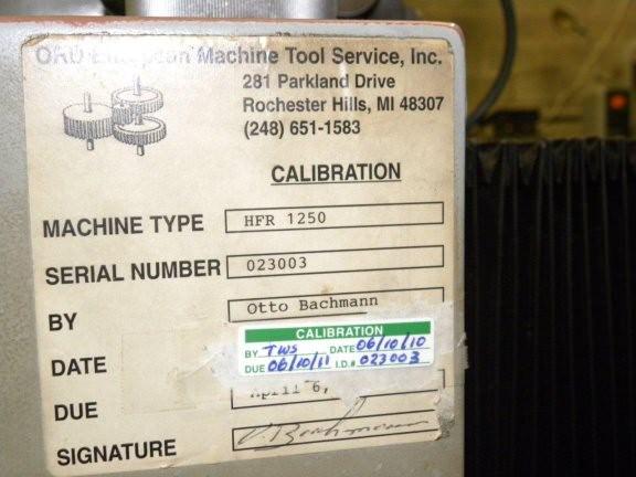 HOEFLER HFR-1250 Gear Checker-21412d