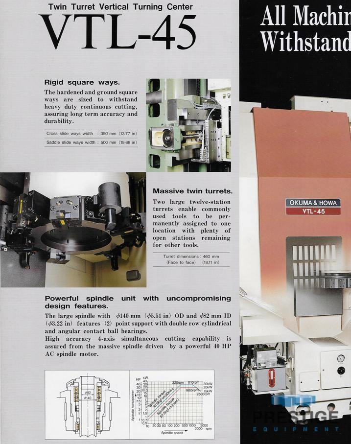 Okuma & Howa 4-Axis VTL-45M CNC Vertical Turning Center/ w/Milling-30952j