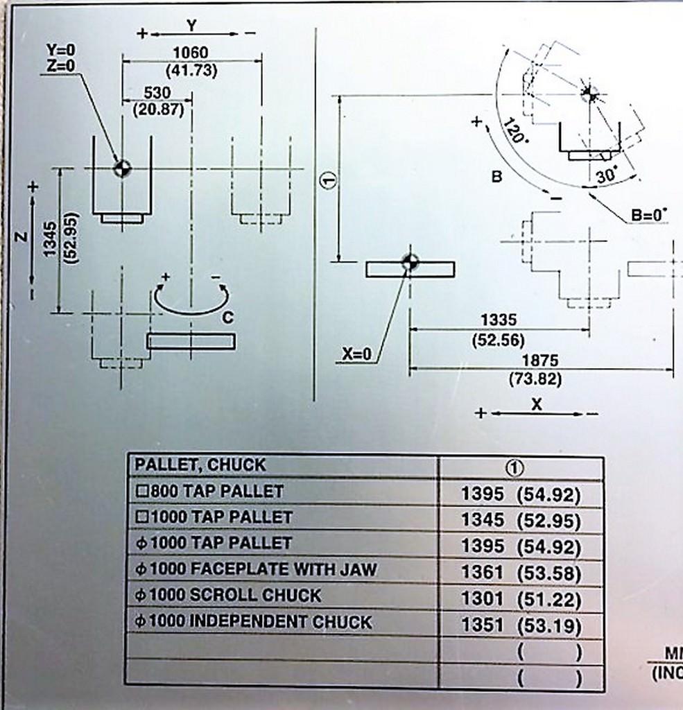 Mazak Cnc Schematic - Enthusiast Wiring Diagrams •